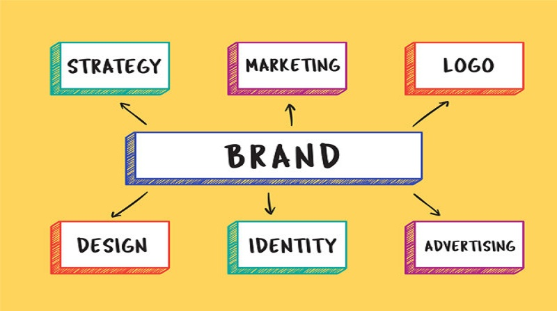 Brand your brand