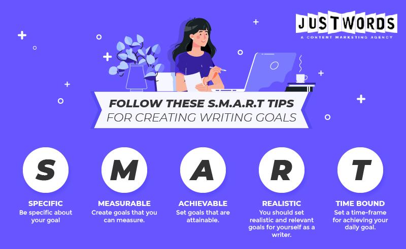 Tips to Achieve Goal writer 10000 word Goal