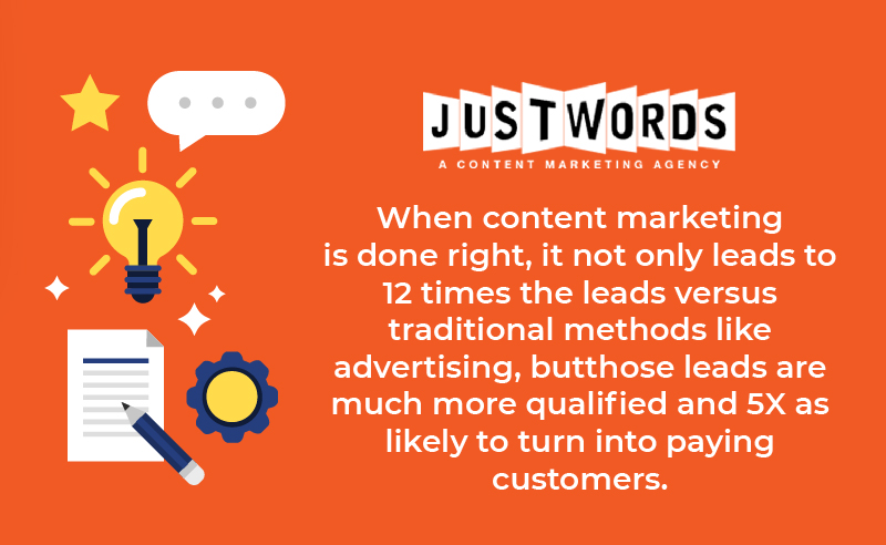 content marketing right way leads more