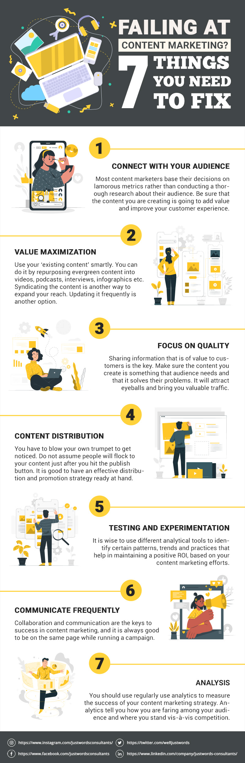 content marketing justwords infographic