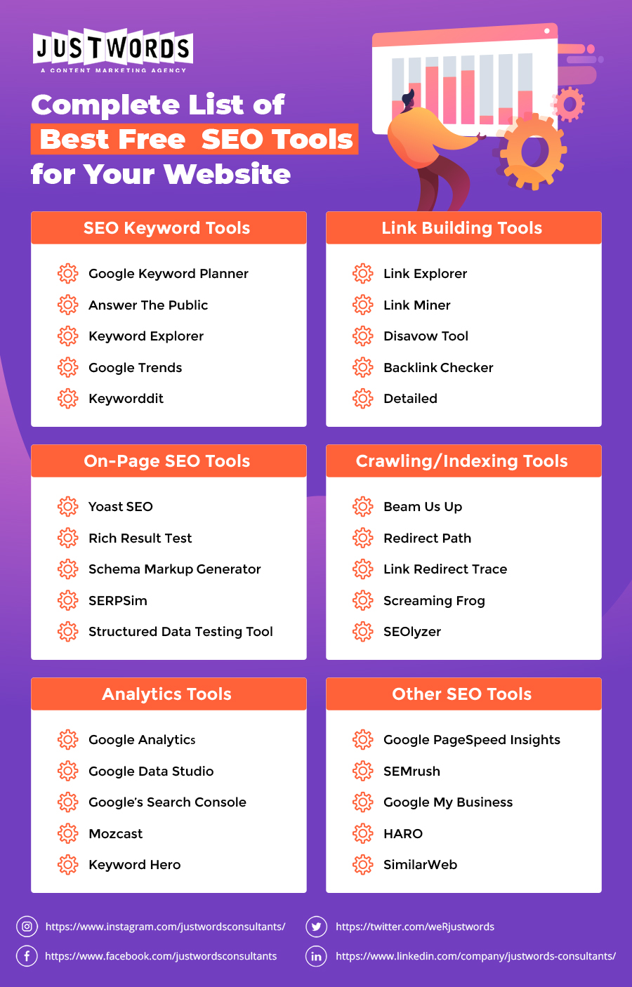 Free SEO Tools Infographic