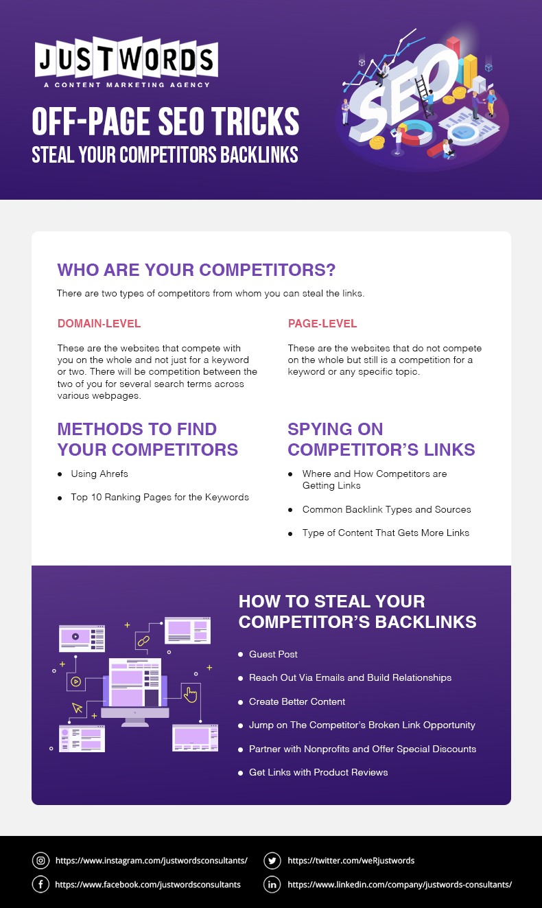 Off page SEO Tricks Infographics