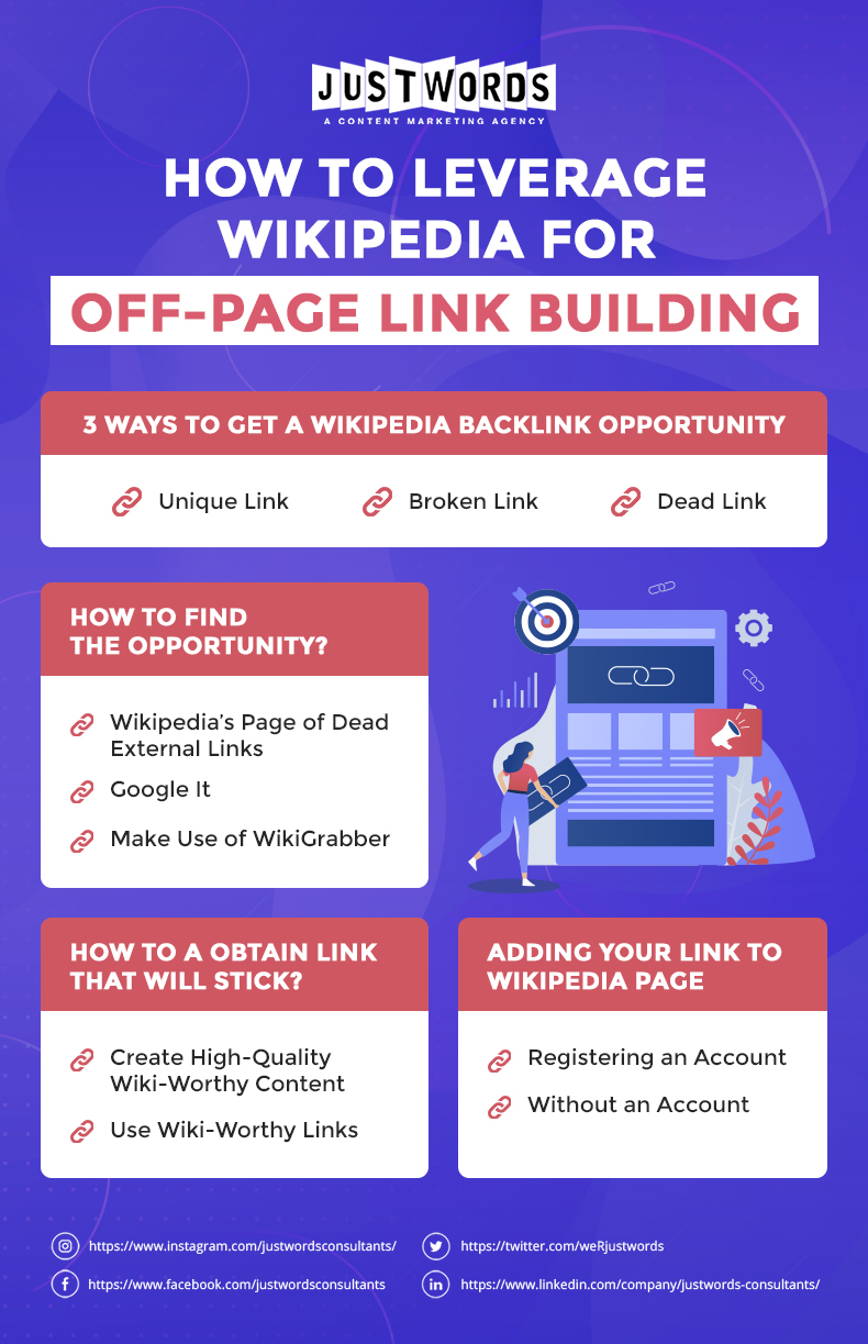 Wikipedia for Off-Page Link Building-Infographics
