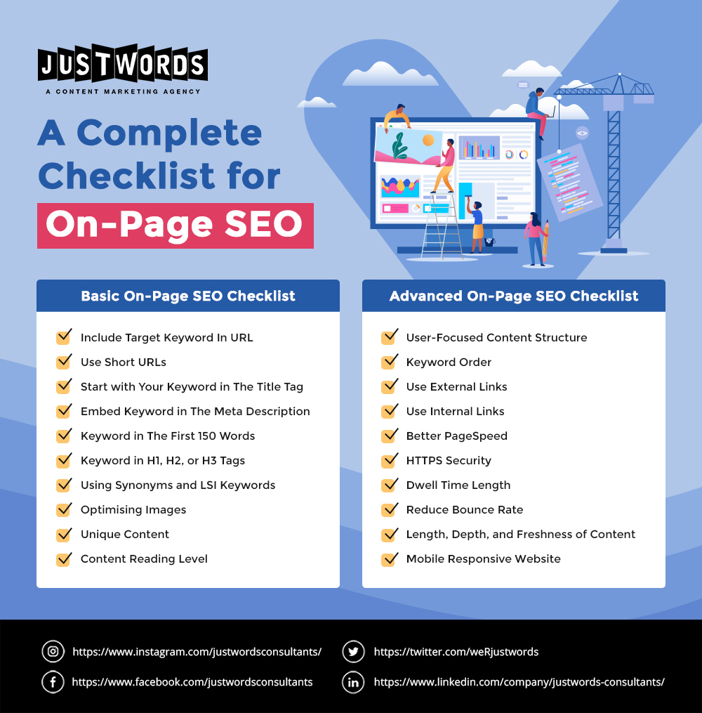 Complete Checklist for On-Page SEO infographic
