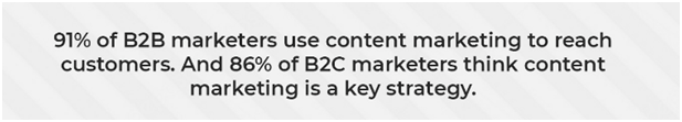 content marketing really work