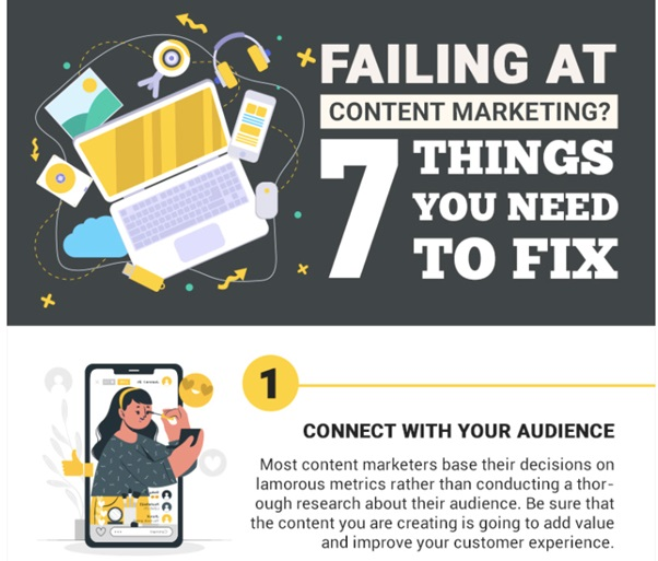 Things you need to fix in content