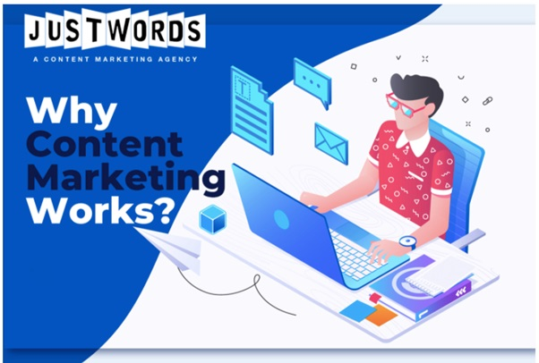 why content marketing works
